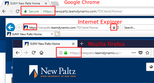 Screenshots of the address bars in Chrome, IE, and Firefox, showing the https indicators