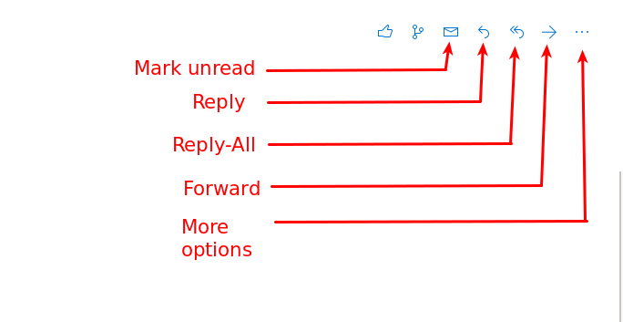 Screenshot showing the Mark unread, reply, reply-all, forward, and more options buttons in OWA